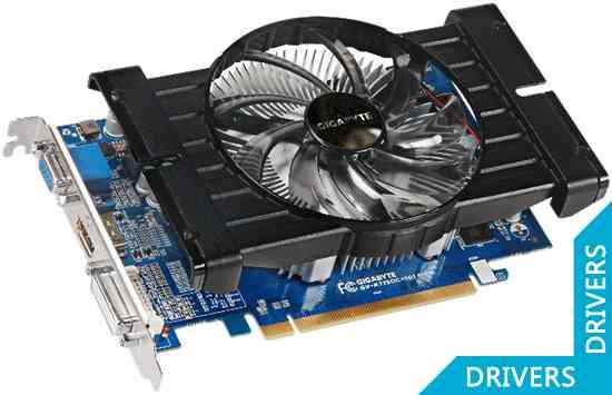 Видеокарта Gigabyte HD 7750 1024MB GDDR5 (GV-R775OC-1GI)