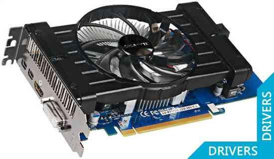 ���������� Gigabyte HD 7770 1024MB GDDR5 (GV-R777OC-1GD)