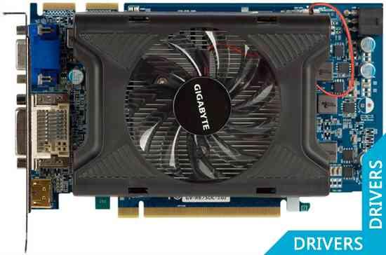 Видеокарта Gigabyte HD 6750 1024MB GDDR5 (GV-R675OC-1GI)