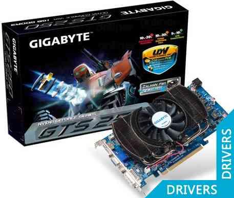 Видеокарта Gigabyte GeForce GV-N250ZL-1GI